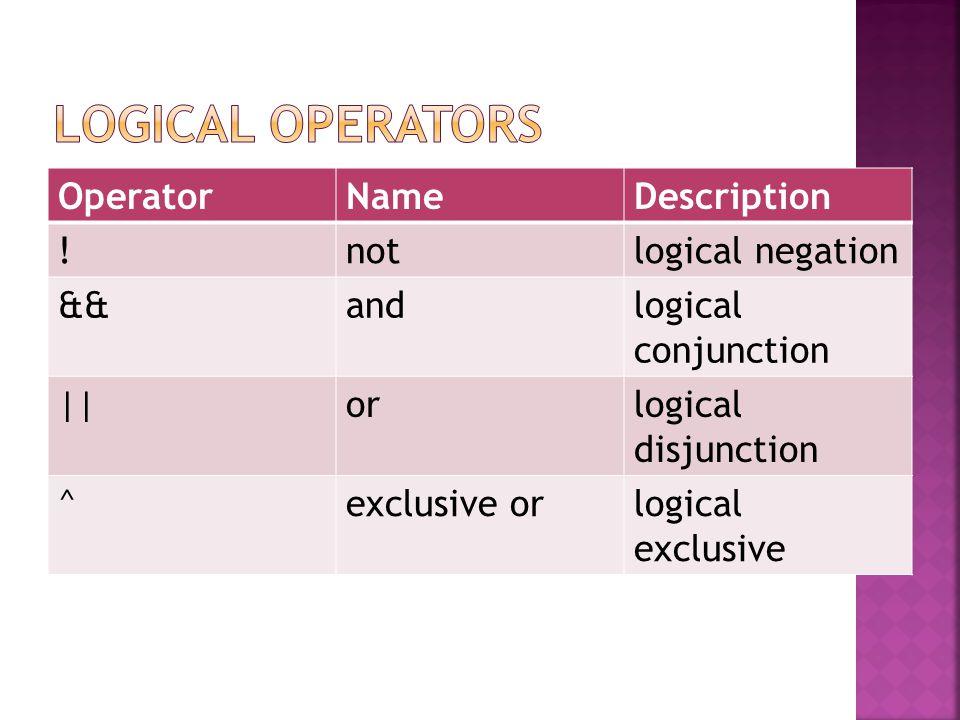 OperatorNameDescription !notlogical negation &&andlogical conjunction ||orlogical disjunction ^exclusive orlogical exclusive
