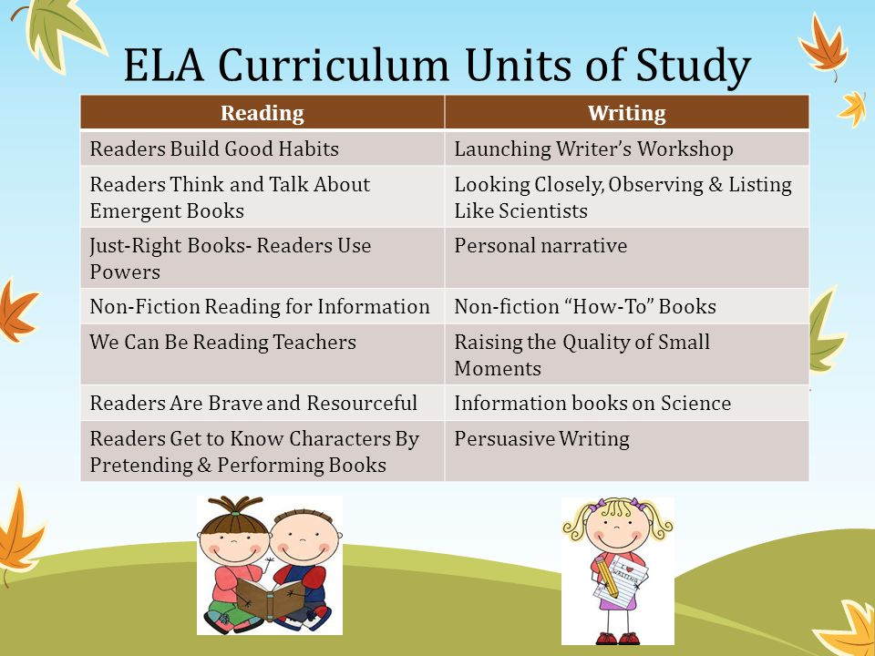ELA Curriculum Units of Study ReadingWriting Readers Build Good HabitsLaunching Writers Workshop Readers Think and Talk About Emergent Books Looking C