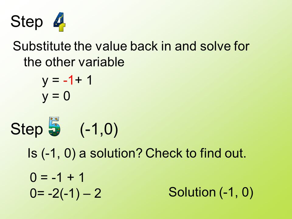 Substitute the value back in and solve for the other variable y = -1+ 1 y = 0 Is (-1, 0) a solution? Check to find out. 0 = -1 + 1 0= -2(-1) – 2 Solut