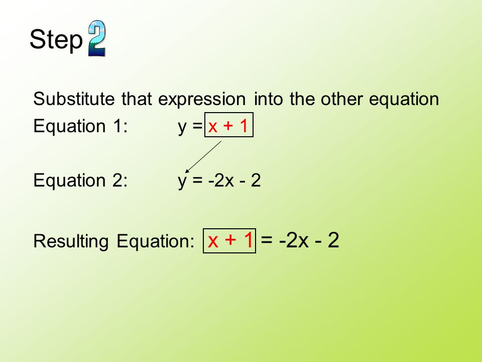 Step Substitute that expression into the other equation Equation 1: y = x + 1 Equation 2: y = -2x - 2 Resulting Equation: x + 1 = -2x - 2