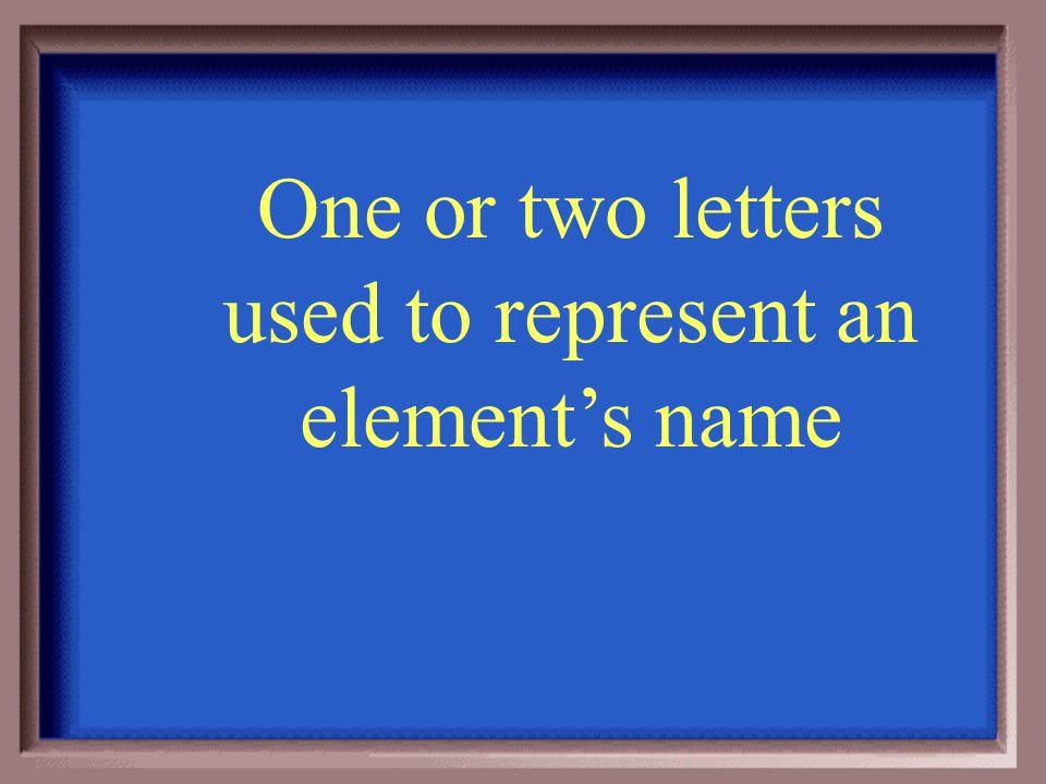 Who is John Dalton