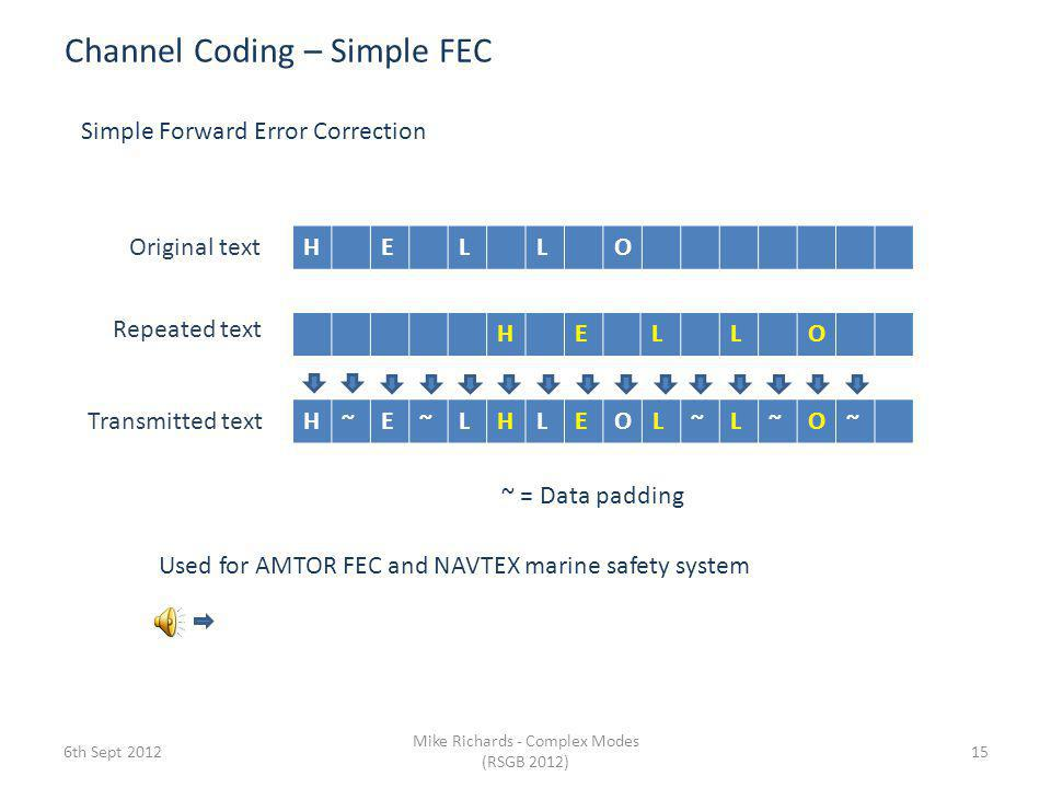 Channel Coding - FEC FEC – Most commonly used form of error correction – Adds information to the message Phonetics for digital Known as redundancy – V