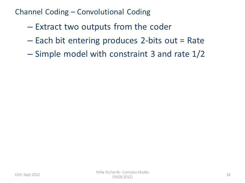Channel Coding – FEC Convolutional Coding 12th Sept 2012 Mike Richards - Complex Modes (RSGB 2012) 17 1000000 0100000 0010000 000100000001000000010 00