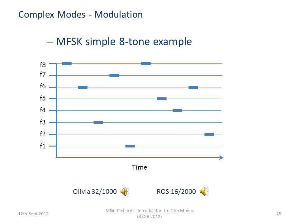 Complex Modes - Modulation Frequency spreading example – Olivia uses 32 tones in a 1000Hz bandwidth – 32 tone combinations = 0-31 in binary = 12th Sep