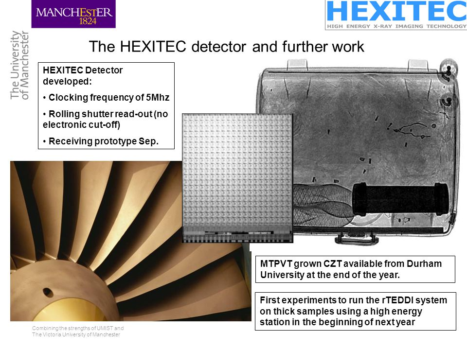 Combining the strengths of UMIST and The Victoria University of Manchester HEXITEC Detector developed: Clocking frequency of 5Mhz Rolling shutter read