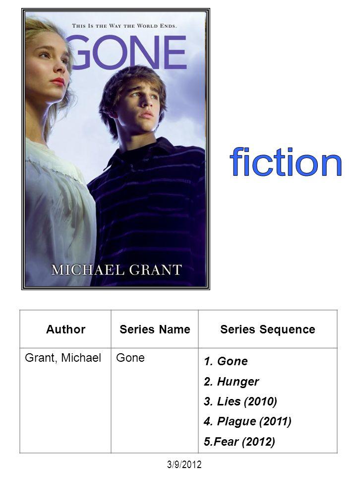 AuthorSeries NameSeries Sequence Grant, MichaelGone 1. Gone 2. Hunger 3. Lies (2010) 4. Plague (2011) 5.Fear (2012) 3/9/2012