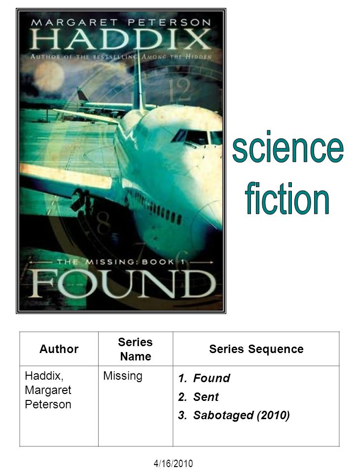Author Series Name Series Sequence Haddix, Margaret Peterson Missing 1.Found 2.Sent 3.Sabotaged (2010) 4/16/2010