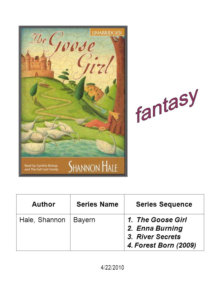 AuthorSeries NameSeries Sequence Hale, ShannonBayern1. The Goose Girl 2. Enna Burning 3. River Secrets 4.Forest Born (2009) 4/22/2010