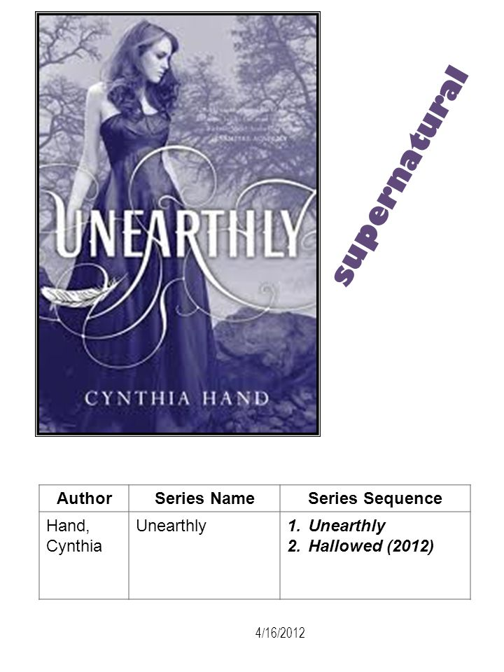 AuthorSeries NameSeries Sequence Hand, Cynthia Unearthly1.Unearthly 2.Hallowed (2012) 4/16/2012 supernatural