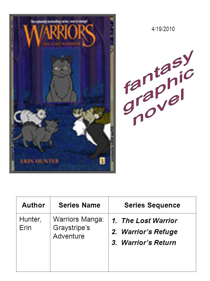 AuthorSeries NameSeries Sequence Hunter, Erin Warriors Manga: Graystripes Adventure 1. The Lost Warrior 2. Warriors Refuge 3. Warriors Return 4/19/201