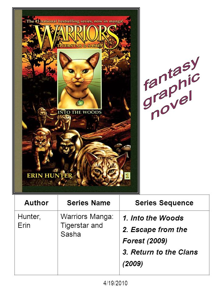 AuthorSeries NameSeries Sequence Hunter, Erin Warriors Manga: Tigerstar and Sasha 1. Into the Woods 2. Escape from the Forest (2009) 3. Return to the