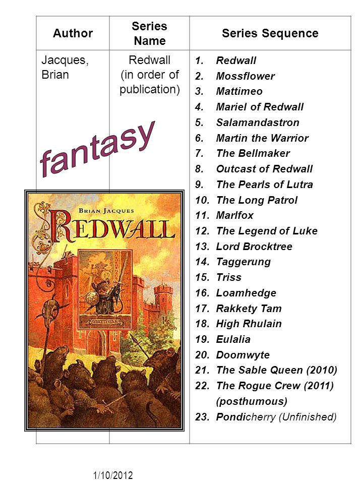 Author Series Name Series Sequence Jacques, Brian Redwall (in order of publication) 1.Redwall 2.Mossflower 3.Mattimeo 4.Mariel of Redwall 5.Salamandas