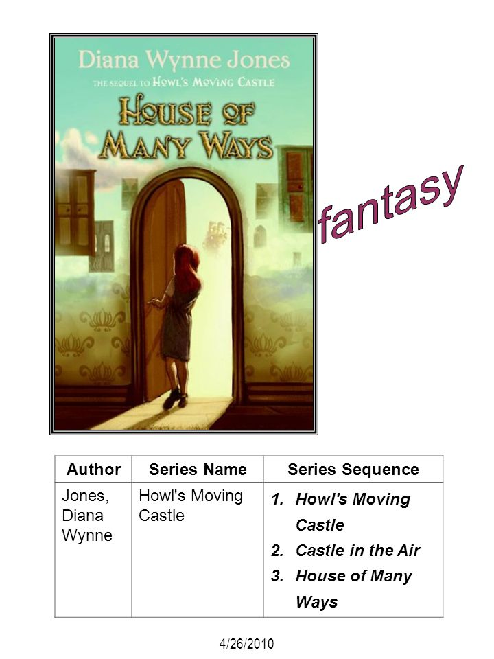 AuthorSeries NameSeries Sequence Jones, Diana Wynne Howl's Moving Castle 1.Howl's Moving Castle 2.Castle in the Air 3.House of Many Ways 4/26/2010