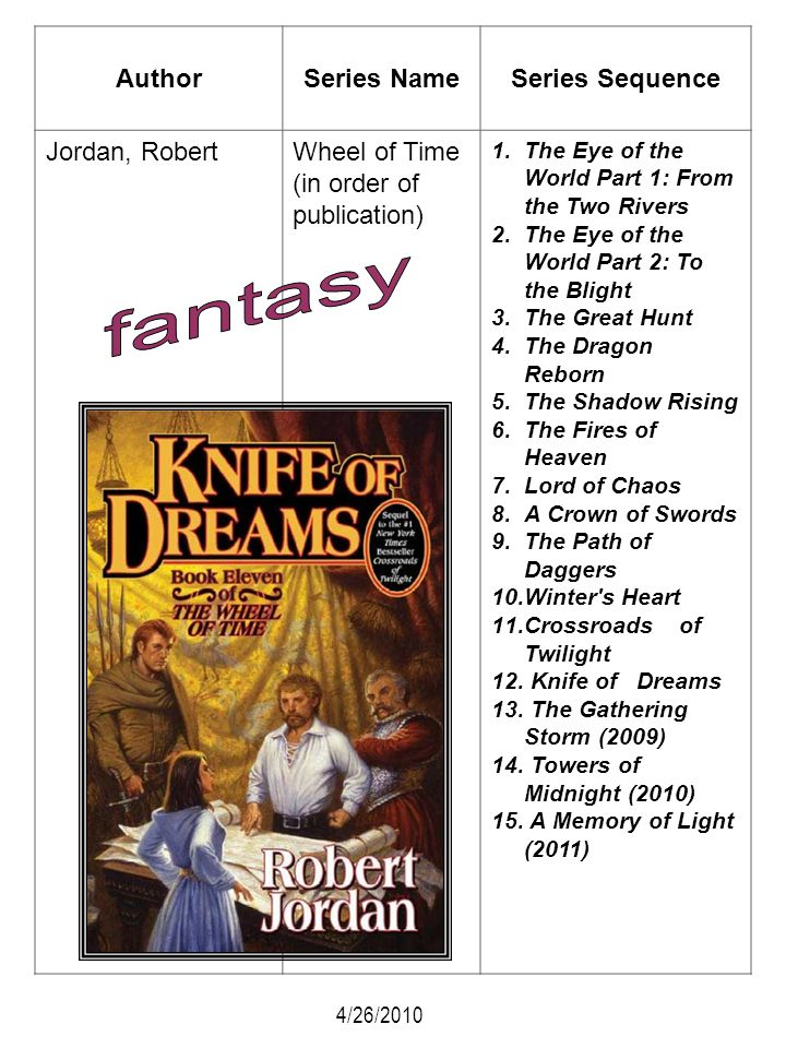 AuthorSeries NameSeries Sequence Jordan, RobertWheel of Time (in order of publication) 1.The Eye of the World Part 1: From the Two Rivers 2.The Eye of