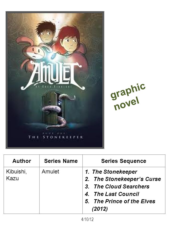 AuthorSeries NameSeries Sequence Kibuishi, Kazu Amulet 1.The Stonekeeper 2. The Stonekeepers Curse 3. The Cloud Searchers 4. The Last Council 5. The P