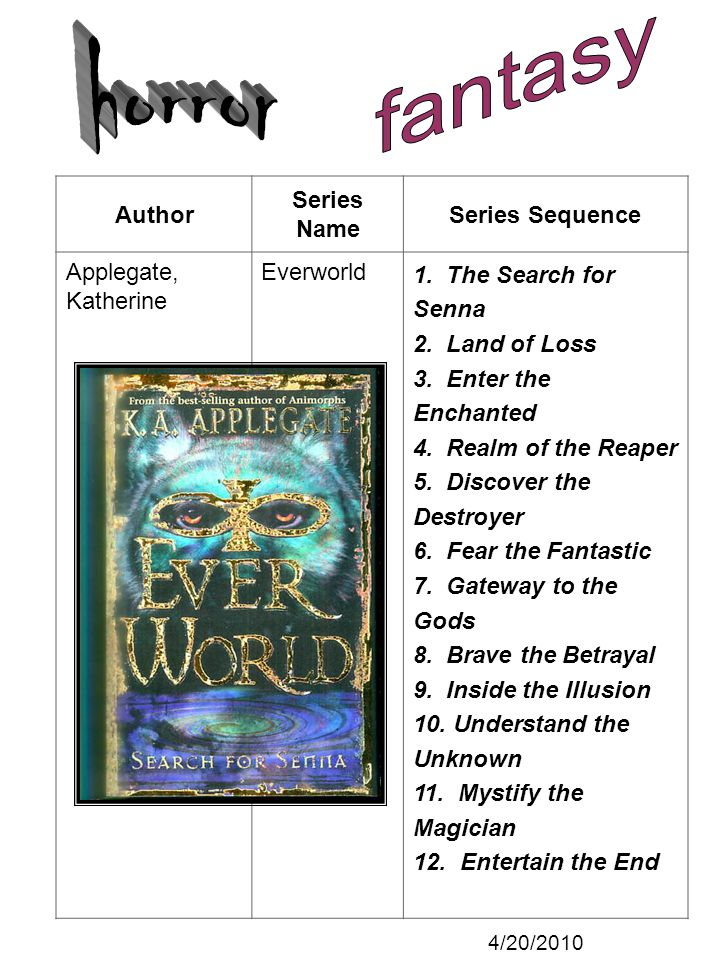 Author Series Name Series Sequence Applegate, Katherine Everworld 1. The Search for Senna 2. Land of Loss 3. Enter the Enchanted 4. Realm of the Reape