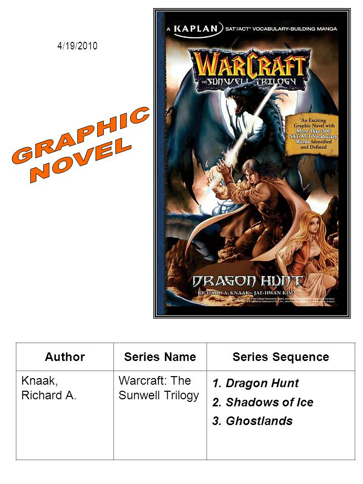 AuthorSeries NameSeries Sequence Knaak, Richard A. Warcraft: The Sunwell Trilogy 1. Dragon Hunt 2. Shadows of Ice 3. Ghostlands 4/19/2010