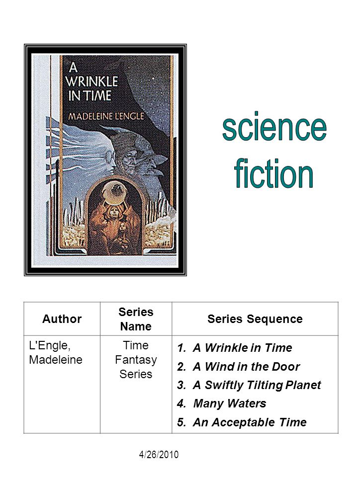 Author Series Name Series Sequence L'Engle, Madeleine Time Fantasy Series 1. A Wrinkle in Time 2. A Wind in the Door 3. A Swiftly Tilting Planet 4. Ma