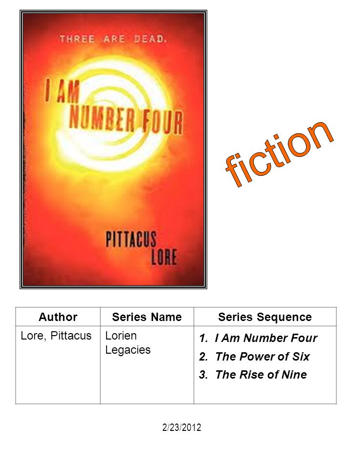 AuthorSeries NameSeries Sequence Lore, PittacusLorien Legacies 1. I Am Number Four 2. The Power of Six 3. The Rise of Nine 2/23/2012