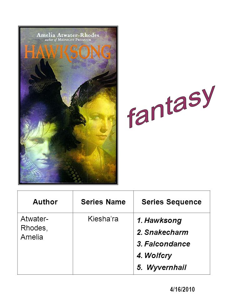 AuthorSeries NameSeries Sequence Atwater- Rhodes, Amelia Kieshara 1.Hawksong 2.Snakecharm 3.Falcondance 4.Wolfcry 5. Wyvernhail 4/16/2010