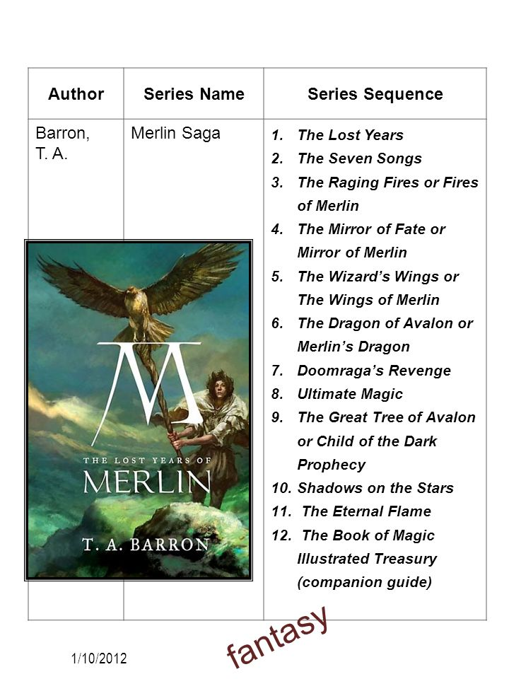 AuthorSeries NameSeries Sequence Barron, T. A. Merlin Saga 1.The Lost Years 2.The Seven Songs 3.The Raging Fires or Fires of Merlin 4.The Mirror of Fa