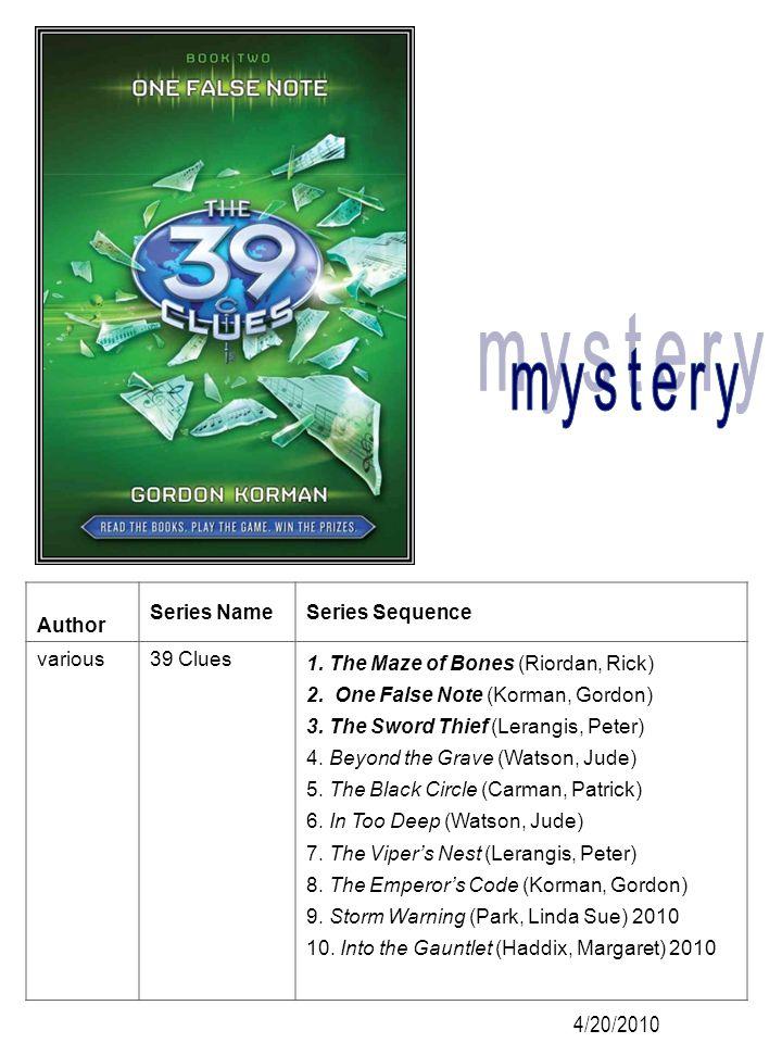 Author Series NameSeries Sequence various39 Clues 1. The Maze of Bones (Riordan, Rick) 2. One False Note (Korman, Gordon) 3. The Sword Thief (Lerangis