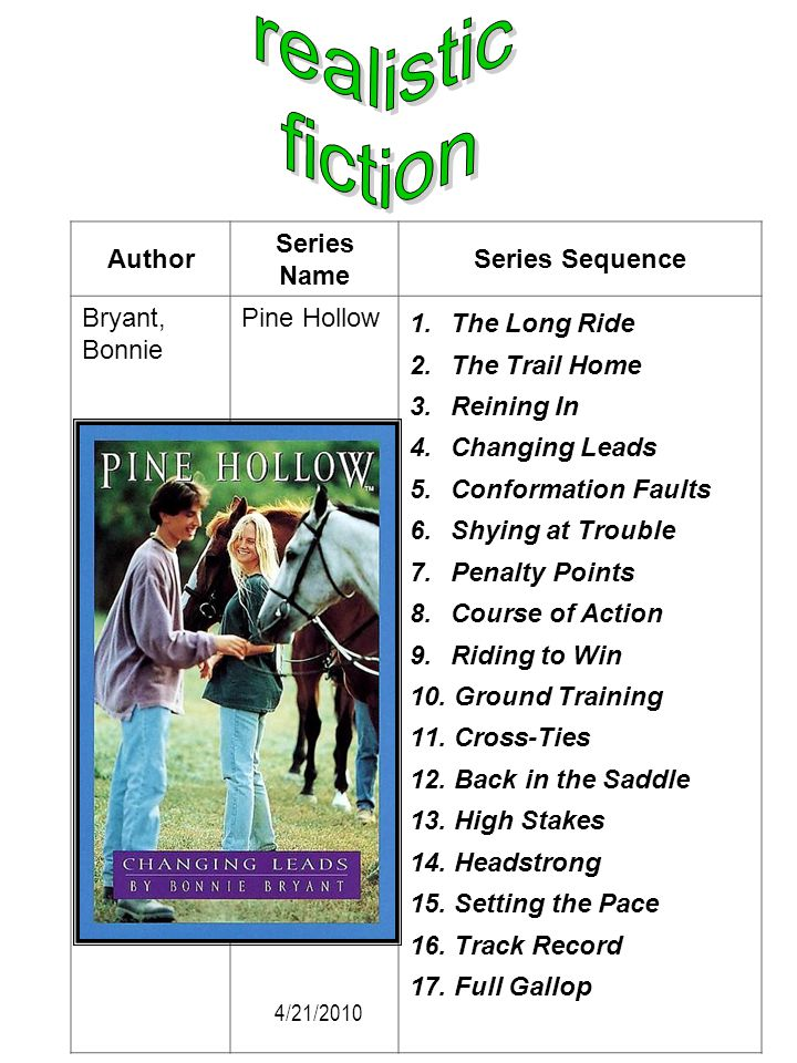 Author Series Name Series Sequence Bryant, Bonnie Pine Hollow 1. The Long Ride 2. The Trail Home 3. Reining In 4. Changing Leads 5. Conformation Fault