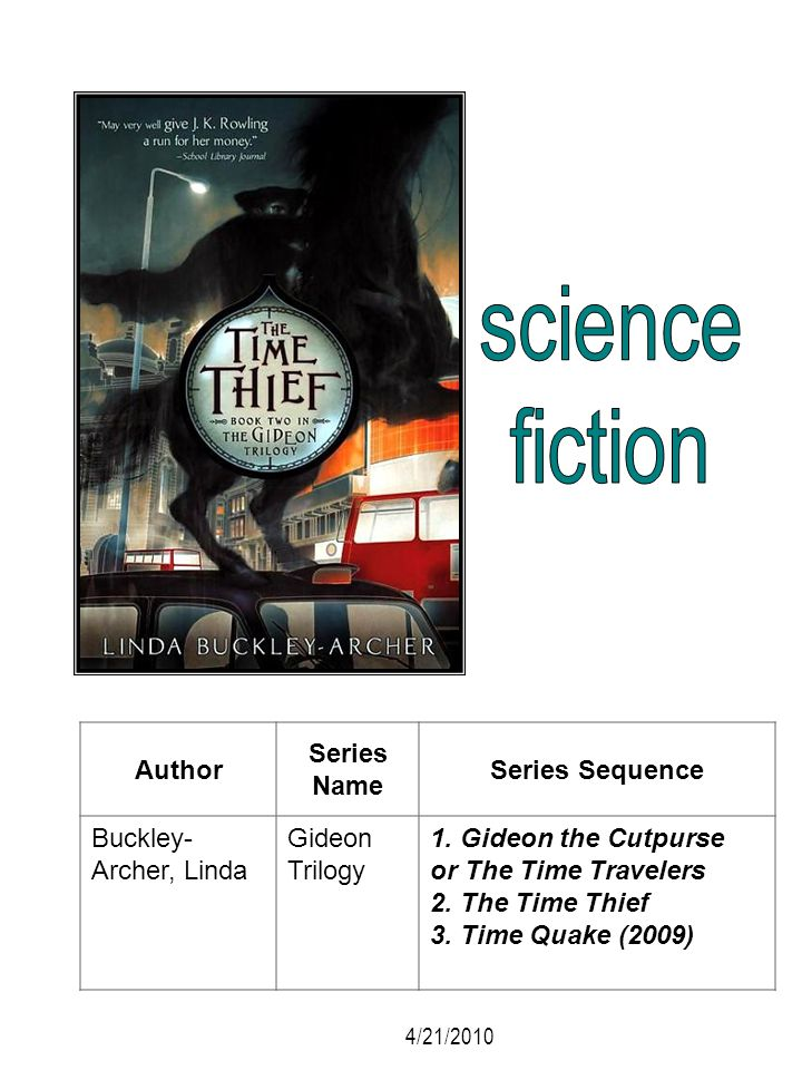 Author Series Name Series Sequence Buckley- Archer, Linda Gideon Trilogy 1. Gideon the Cutpurse or The Time Travelers 2. The Time Thief 3. Time Quake