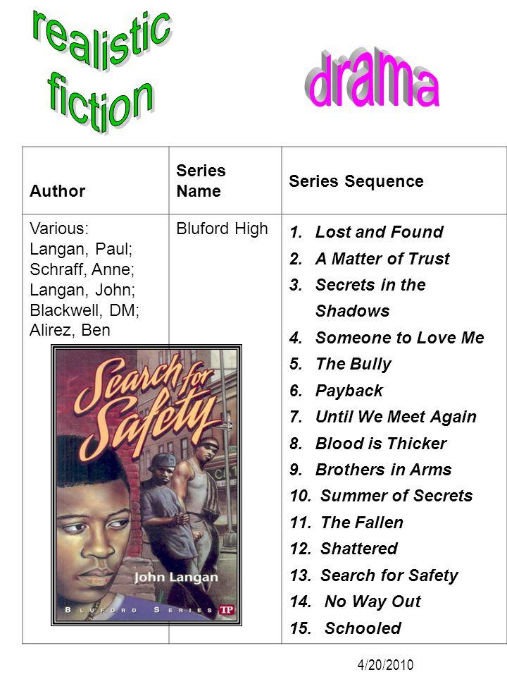 Author Series Name Series Sequence Korman, Gordon Island – 1 st Trilogy 1.Shipwreck 2.Survival 3.Escape 4/26/2010