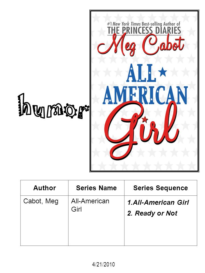 AuthorSeries NameSeries Sequence Cabot, MegAll-American Girl 1.All-American Girl 2. Ready or Not 4/21/2010
