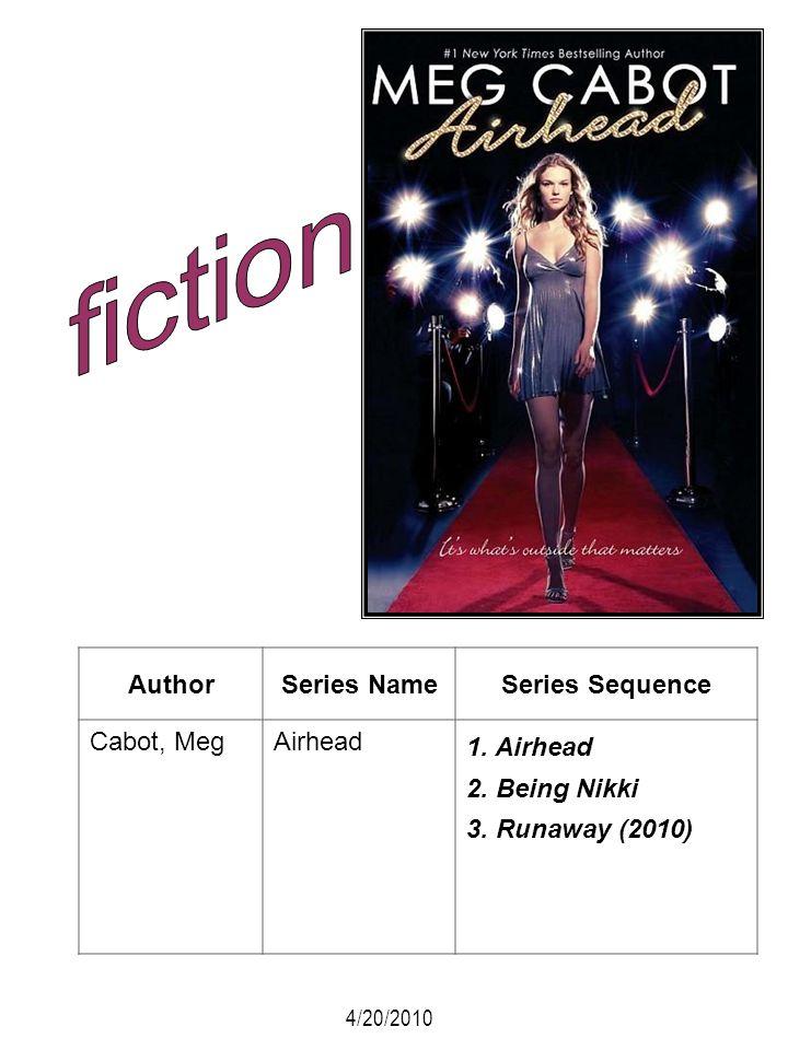AuthorSeries NameSeries Sequence Cabot, MegAirhead 1. Airhead 2. Being Nikki 3. Runaway (2010) 4/20/2010