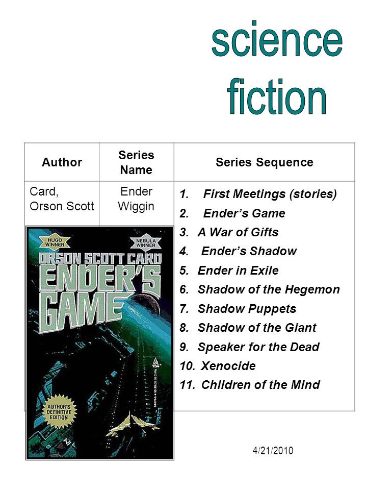 Author Series Name Series Sequence Card, Orson Scott Ender Wiggin 1. First Meetings (stories) 2. Enders Game 3.A War of Gifts 4. Enders Shadow 5.Ender