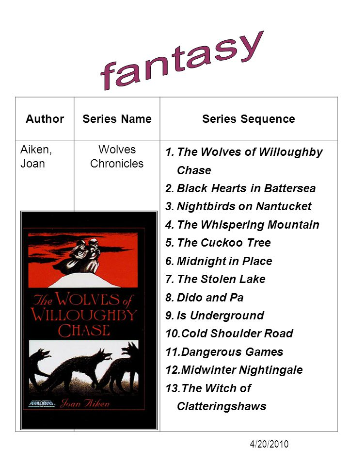 Author Series Name Series Sequence Haddix, Margaret Peterson Shadow Children 1.Among the Hidden 2.Among the Impostors 3.Among the Betrayed 4.Among the Barons 5.Among the Brave 6.Among the Enemy 7.Among the Free 4/22/2010