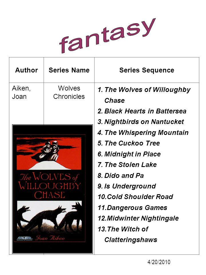 AuthorSeries NameSeries Sequence Harrison, Michelle Thirteen Treasures 1.