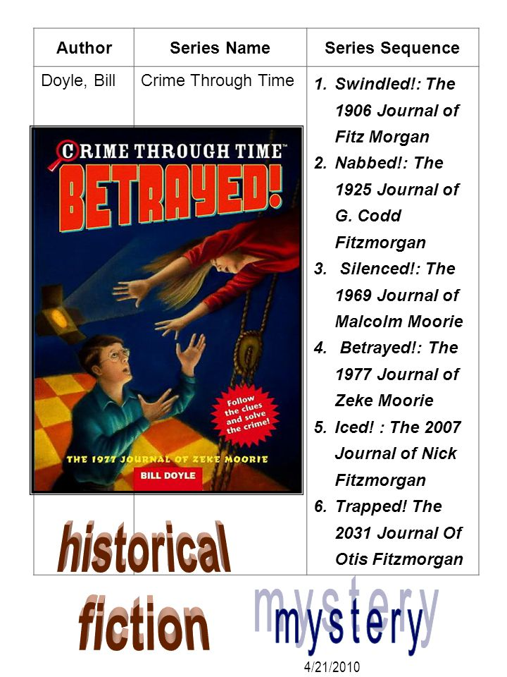 AuthorSeries NameSeries Sequence Doyle, BillCrime Through Time 1.Swindled!: The 1906 Journal of Fitz Morgan 2.Nabbed!: The 1925 Journal of G. Codd Fit