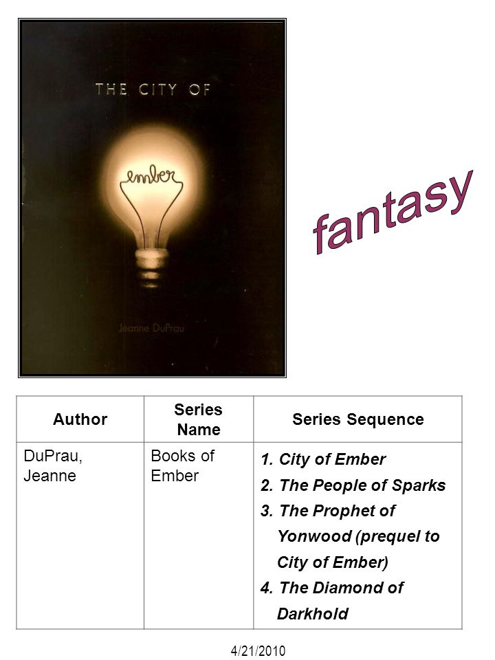 Author Series Name Series Sequence DuPrau, Jeanne Books of Ember 1. City of Ember 2. The People of Sparks 3. The Prophet of Yonwood (prequel to City o