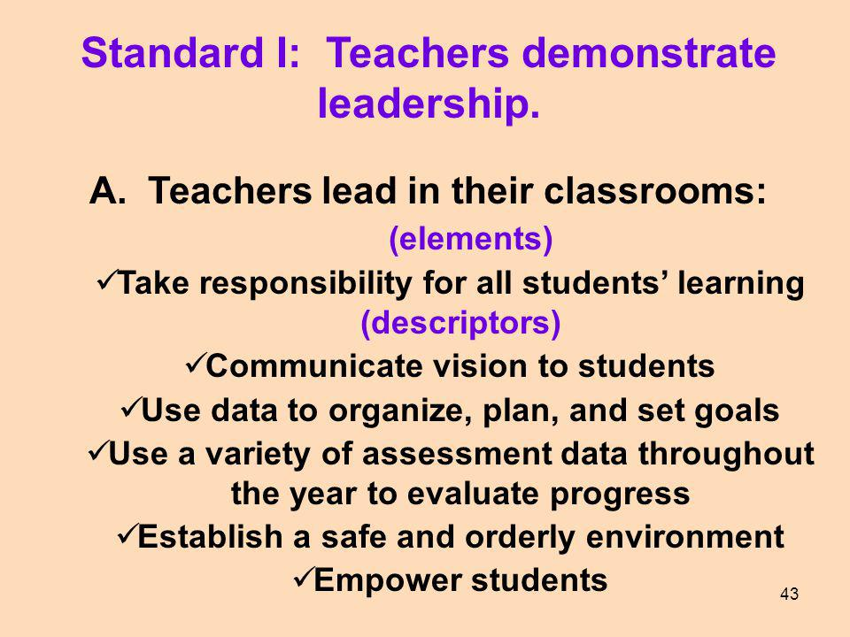 Standard I: Teachers demonstrate leadership. A. Teachers lead in their classrooms: (elements) Take responsibility for all students learning (descripto