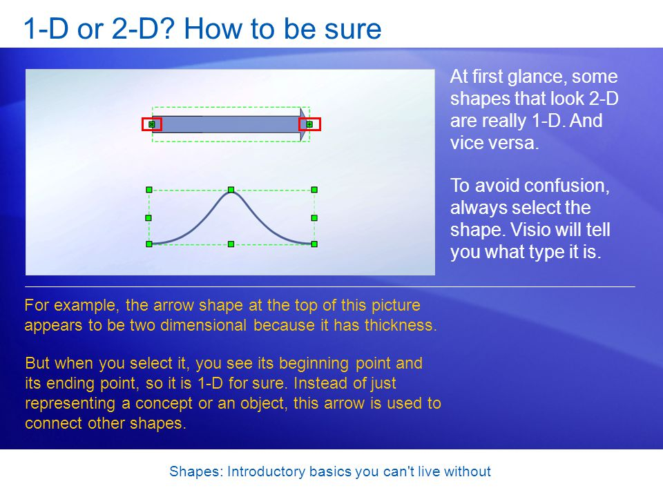 Shapes: Introductory basics you can't live without 1-D or 2-D? How to be sure At first glance, some shapes that look 2-D are really 1-D. And vice vers