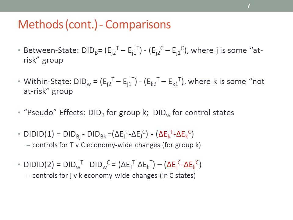 Methods (cont.) - Comparisons Between-State: DID B = (E j2 T – E j1 T ) - (E j2 C – E j1 C ), where j is some at- risk group Within-State: DID w = (E