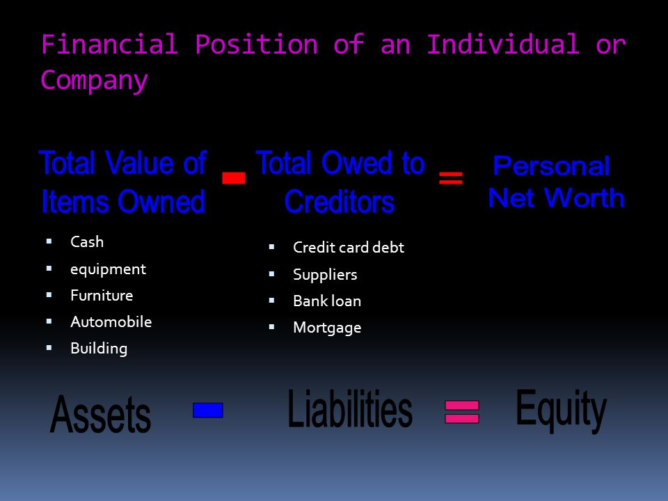 Accounting Equation Example Therefore, the company has $185,000 in Owners Equity.