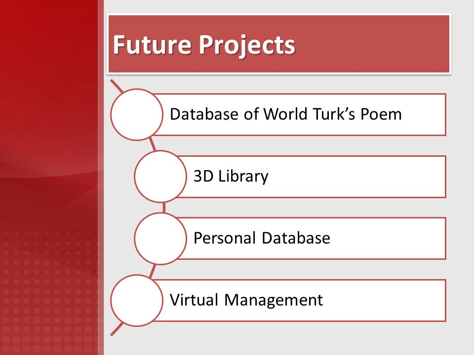 Future Projects Database of World Turks Poem 3D Library Personal Database Virtual Management