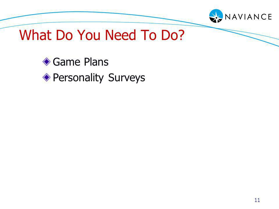 11 What Do You Need To Do Game Plans Personality Surveys