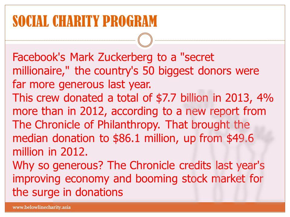 SOCIAL CHARITY PROGRAM Facebook's Mark Zuckerberg to a