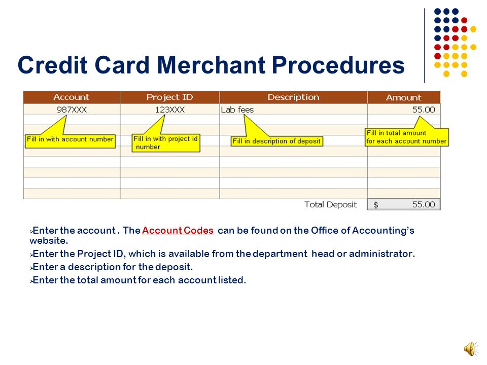Credit Card Merchant Procedures