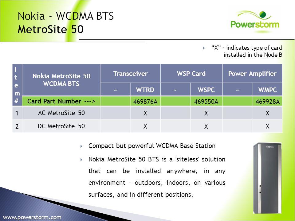 Item#Item# Nokia UltraSite WCDMA Optima Compact BTS TransceiverWSP Card Power Amplifier WTRAWTRBWSPAWSPCWPSE~ Card Part Number --->468155A468802A468154A469550A469446A 1 BBU Optima Compact 1+1+1 XXX 2RF Optima Compact 1+1+1XXXXX X – indicates type of card installed in the Node B Nokia Optima Compact BTS is the 1 st generation of Macro BTS before Supreme BBU (back up battery unit inside BTS) www.powerstorm.com