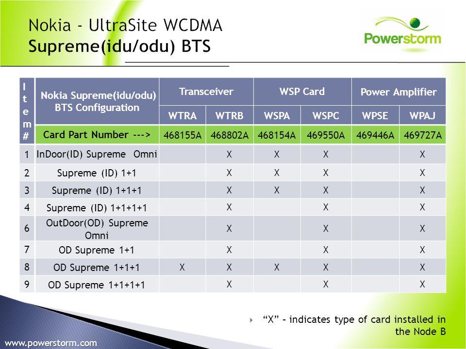 X – indicates type of card installed in the Node B Item#Item# Nokia Supreme(idu/odu) BTS Configuration TransceiverWSP Card Power Amplifier WTRAWTRBWSP