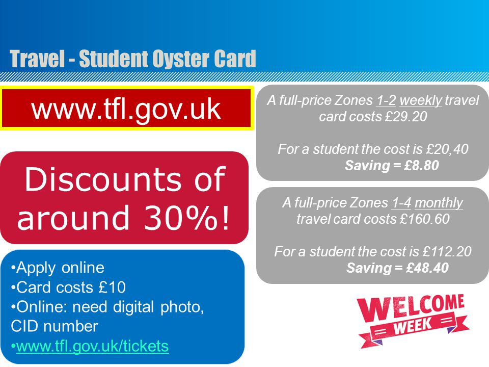 Travel - Student Oyster Card A full-price Zones 1-2 weekly travel card costs £29.20 For a student the cost is £20,40 Saving = £8.80 A full-price Zones