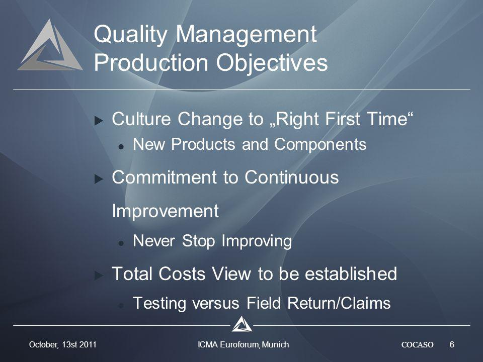 Quality Management Production Objectives Culture Change to Right First Time New Products and Components Commitment to Continuous Improvement Never Stop Improving Total Costs View to be established Testing versus Field Return/Claims COCASO6 October, 13st 2011 ICMA Euroforum, Munich