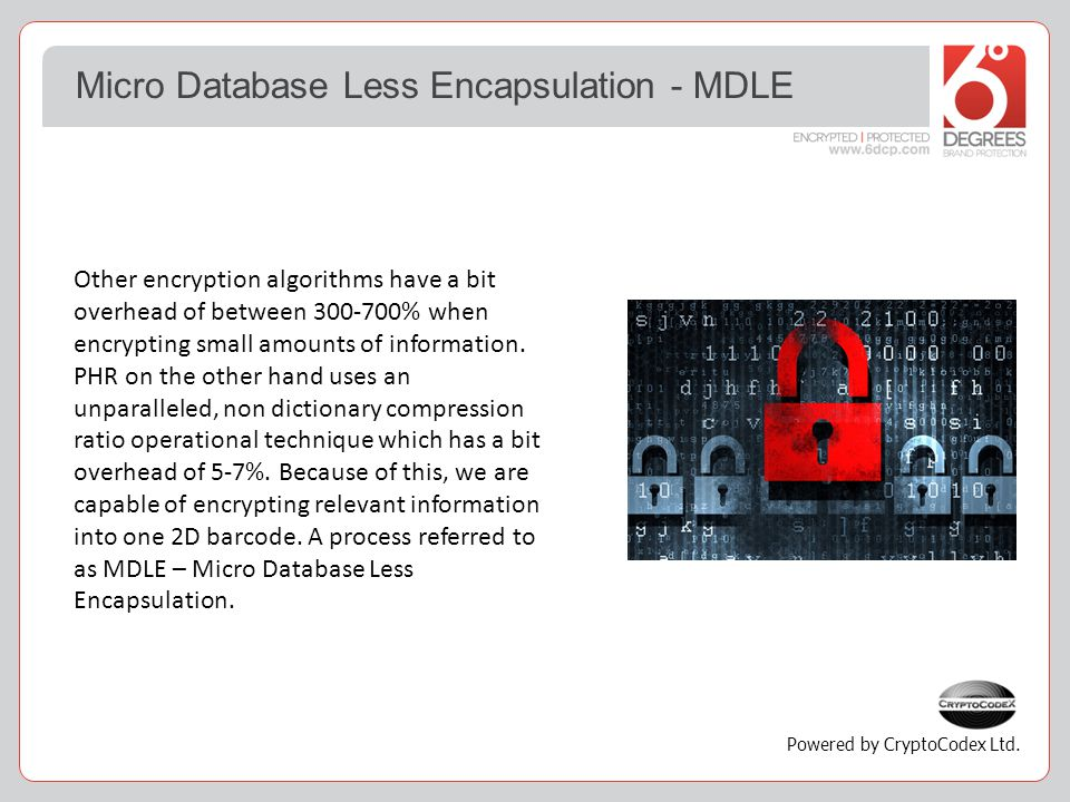 Micro Database Less Encapsulation - MDLE Powered by CryptoCodex Ltd.