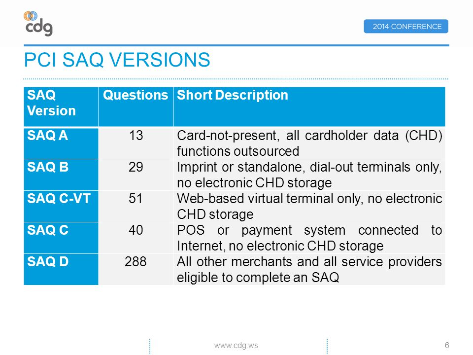 PCI MAJOR REQUIREMENTS (SAQ D) 7www.cdg.ws ObjectiveHigh Level Compliance Requirements Build and Maintain a Secure Network and Systems 1.Install and maintain a firewall configuration to protect data 2.Do not use vendor-supplied defaults for system passwords and other security parameters Protect Cardholder Data3.Protect stored cardholder data 4.Encrypt transmission of cardholder data across open, public networks Maintain a Vulnerability Management Program 5.Protect all systems against malware and regularly update anti-virus software or programs 6.Develop and maintain secure systems and applications Implement Strong Access Control Measures 7.Restrict access to cardholder data by business need to know 8.Identify and authenticate access to system components 9.Restrict physical access to cardholder data Regularly Monitor and Test Networks 10.Track and monitor all access to network resources and cardholder data 11.Regularly test security systems and processes Maintain an Information Security Policy 12.Maintain a policy that addresses information security for all personnel